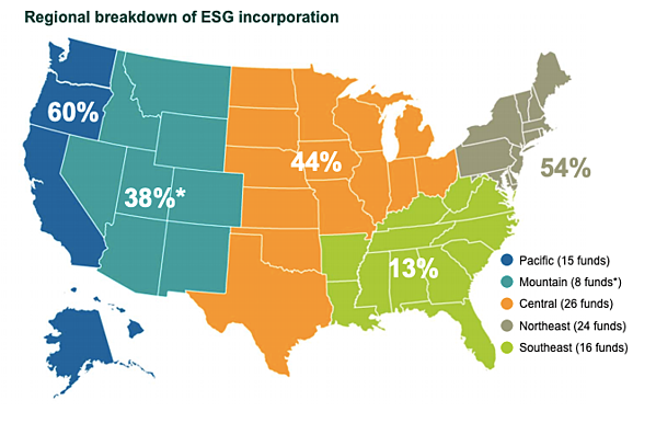 ESG Survey Map