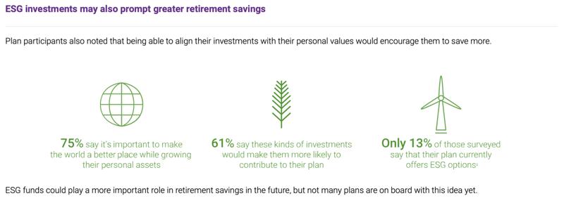 Nataxis Investment ESG Graphic